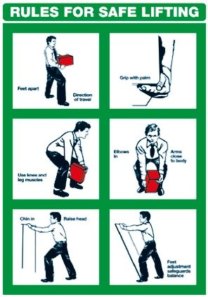 Rs Pro Rules For Safe Lifting Safety Wall Chart Pvc