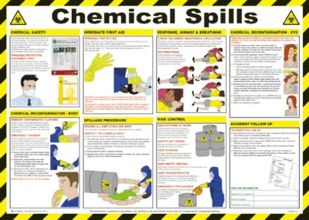 Rs Pro Chemical Spills Safety Guidance Safety Poster