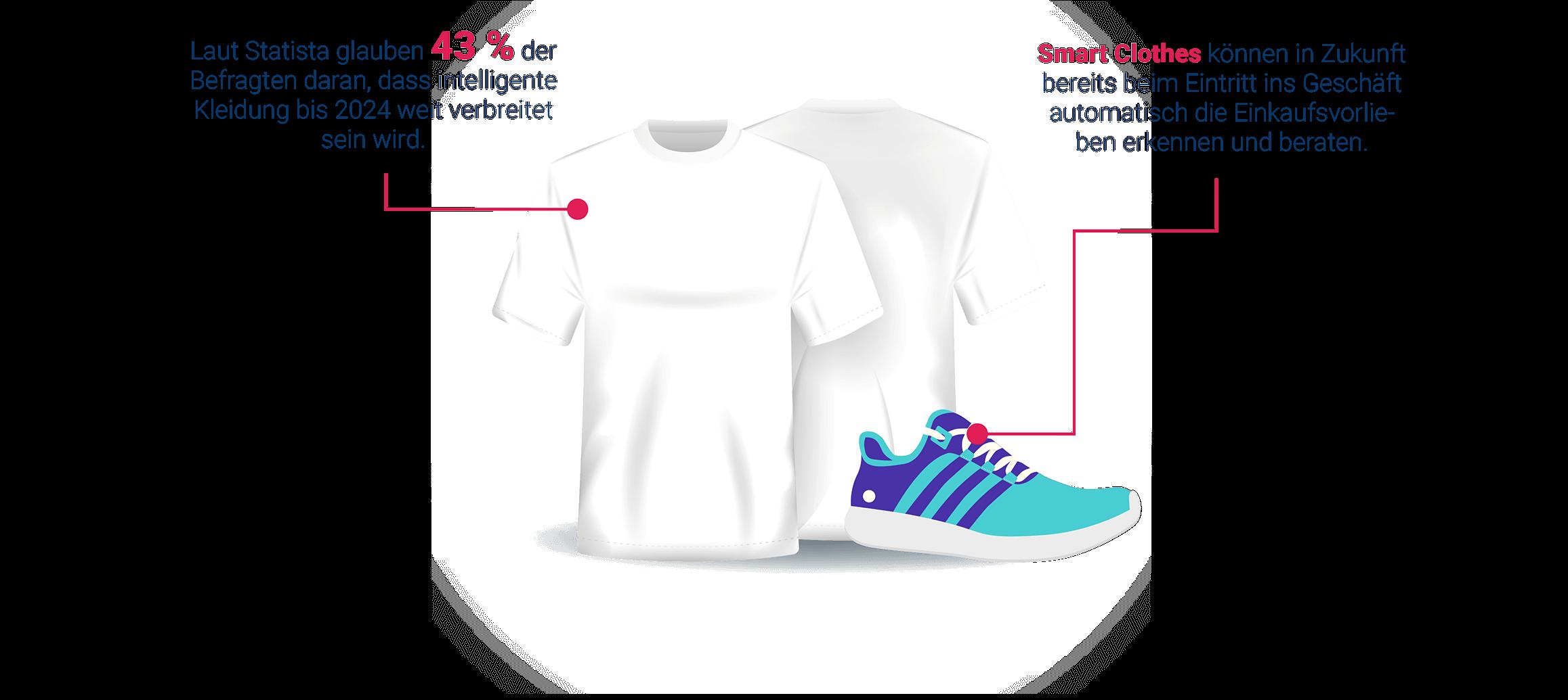 Smart Clothes