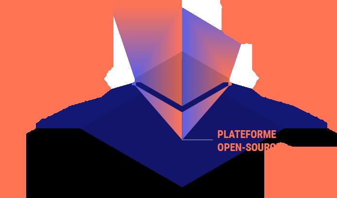 L'Ethereum (ETH) : la cryptomonnaie qui talonne le Bitcoin