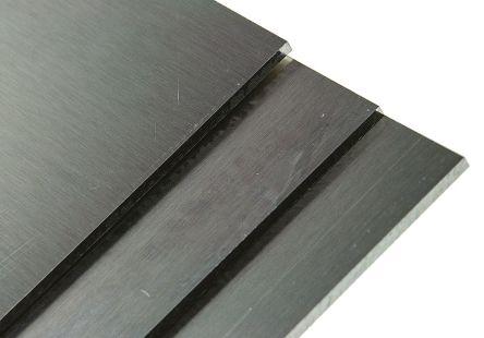 Aluminium Sheets Guide