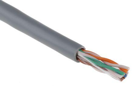 RS PRO Grey PVC Cat5e Cable U/UTP, 305m Unterminated/Unterminated