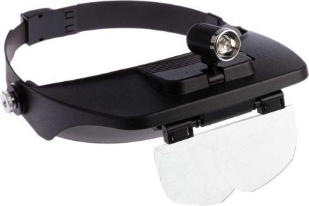 Versatile Headband magnifier