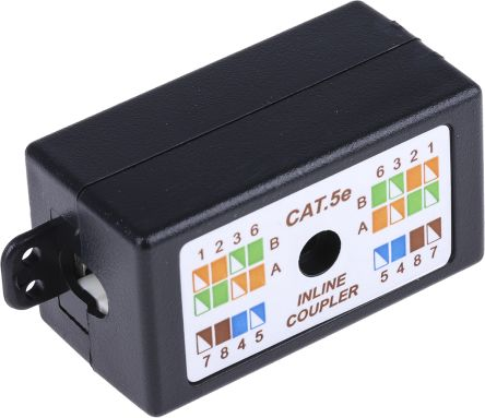 Cool Rs Pro Cat5E Punch Down Wiring Box 2 Port Utp Rs Components Wiring 101 Swasaxxcnl