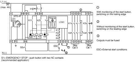 XPSAT3710 Schneider Electric   Telemecanique XPS AT 230 V ac Safety on