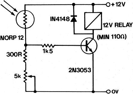 NORPS-12 Silonex | Luna Optoelectronics NORPS-12 LDR (Light ...