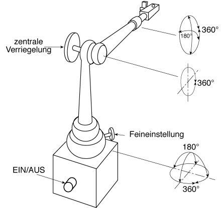 DG 1030 Noga | DTI clamp centre lock magnetic base | 213