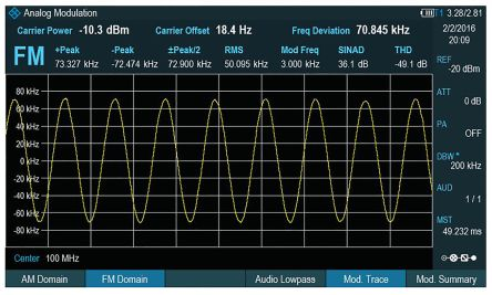 Rohde & Schwarz FPH-B4 SPA Frequency Upgrade 3GHz to 4GHz, For Use With Spectrum Rider FPH Handheld Spectrum Analyser