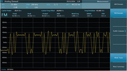 Rohde & Schwarz FPC-K7 Modulation Analysis, For Use With FPC1000 Spectrum Analyser
