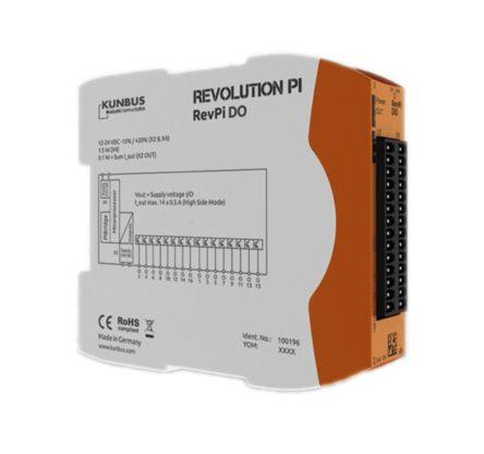 Kunbus PLC I/O Module, 96 x 22.5 x 110.5 mm