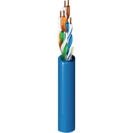 Belden Grey PVC Cat5e Cable U/UTP, 304m Unterminated