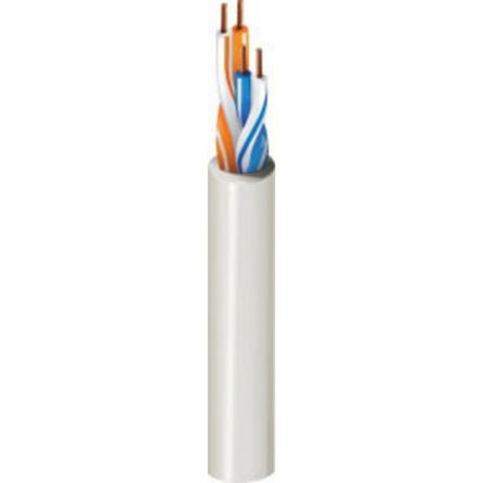 Belden 2 Pair Screened Multipair Industrial Cable 0.33 mm²(Euroclass Dca) White 304m RS-485 Series