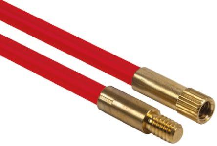 HellermannTyton CRSR Чехол для кабеля