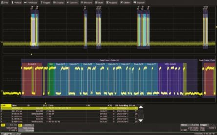 HDO4K-UART-RS232bus TD Oscilloscope Software RS-232/UART Bus Trigger & Decode Option Software product photo