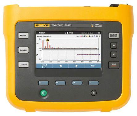 Fluke 1736 Energy Monitor & Logger