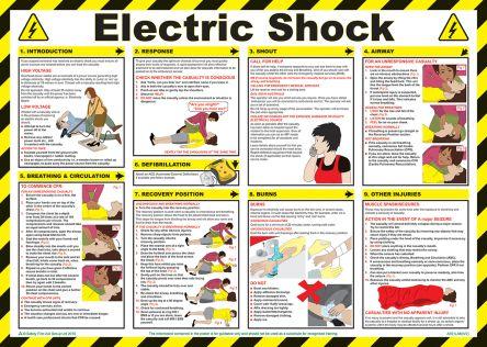 RS PRO Electric Shock Treatment Guidance Safety Poster, Semi Rigid Laminate, Australian, 420 mm, 590mm