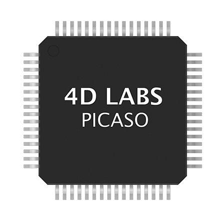 PICASO, Graphics Controller 64-Pin TQFP