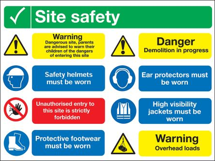 RS PRO PP Location Sign, Dangerous-Text, English