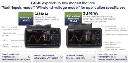 Graphtec GL840 Data Logger, Maximum Voltage Measurement 100V, Maximum Current Measurement 200A, Maximum Temperature