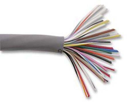 Alpha Wire 20 Core Industrial Cable 0.35 mm² CSA, Unscreened Grey ...