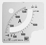 Analogue Panel Ammeter Scales