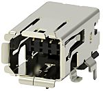 Mini I/O Connectors