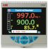 ABB CM30 Controller, 97 x 97mm, 3 Output Analogue, Relay, 100 → 240 V ac Supply Voltage ON/OFF
