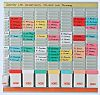 Nobo Yearly Slotted Wall Planner, 800 x 660mm