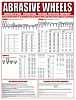 RS PRO Guidelines Safety Wall Chart, PVC, English,