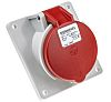 MENNEKES IP44 Red Panel Mount 7P 20 °