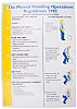 RS PRO The Manual Regulations 1992 Safety Wall