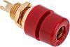 Hirschmann Test & Measurement Red Female Banana Plug