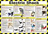 RS PRO Electric Shock Treatment Guidance Safety Poster,