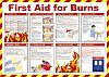 RS PRO First Aid for Burns Treatment Guidance