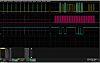 Teledyne LeCroy HDO4K-SPIBUS TD Oscilloscope Software SPI Trigger