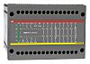 ABB 24 V dc Safety Relay -  Dual Channel With 7 Safety Contacts  with 2 Auxiliary Contacts  Compatible With Emergency