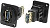 RS PRO CP3 Series, Dual Port Panel Mount,